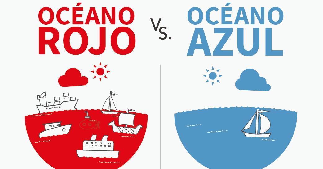 oceanorojo-oceanoazul
