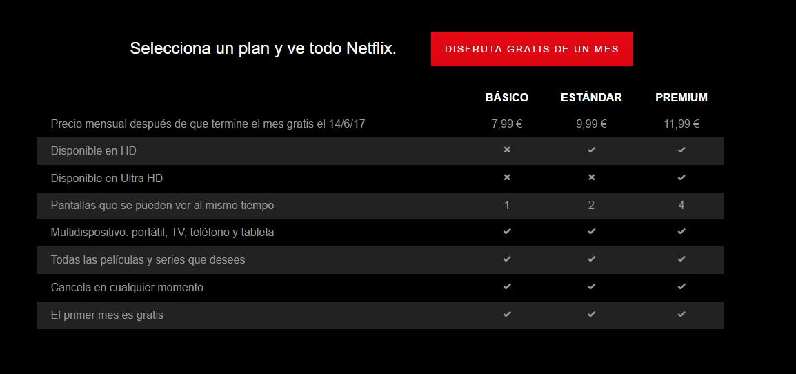 Precios-Netflix-arpu-ejemplo-markobension