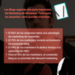 Blogs - Marketing de Influencia 2021