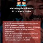 Visión General - Marketing de Influencia 2021